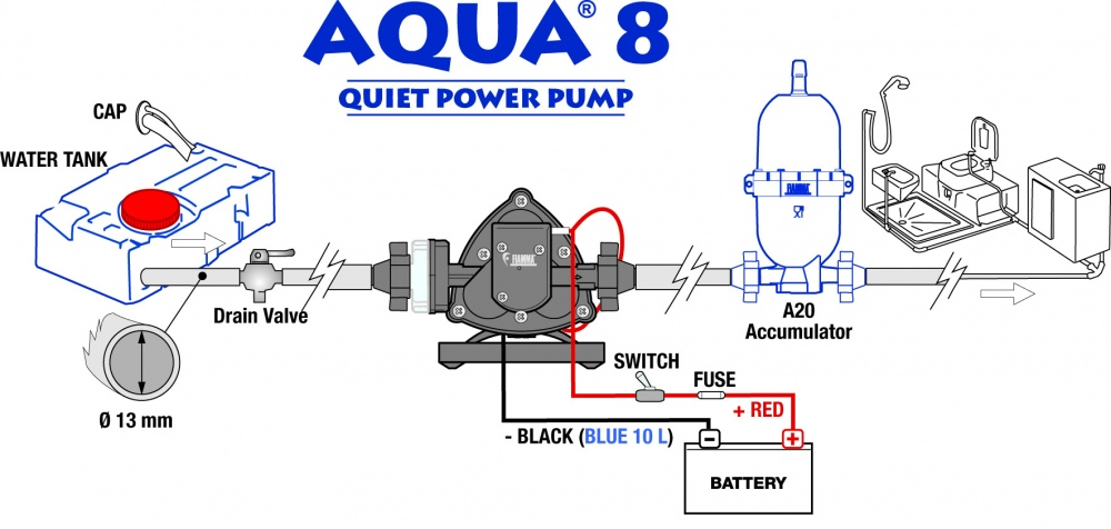 pressure switch wiring diagram with Fiamma Aqua 8 Pumps on Voltmeter moreover Do It Yourself House Wiring in addition Nest Wiring Diagram Dual Fuel likewise Ammeter in addition Dali Series.